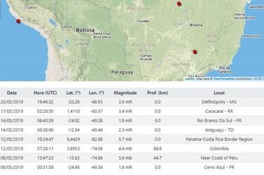 Tremor de terra é sentido em várias cidades da região