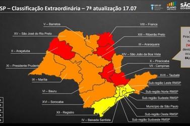 Estado mantém Vale do Paraíba na fase laranja e região bragantina na vermelha
