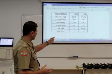 Polícia Militar amplia ações de combate ao tráfico e resultados já superam 2018