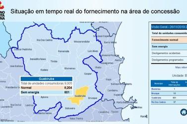 Mais de 800 unidades ficam sem energia elétrica na região, segundo a Celesc