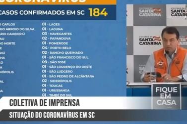Governador Carlos Moisés (PSL) confirma segundo caso de coronavírus em Brusque