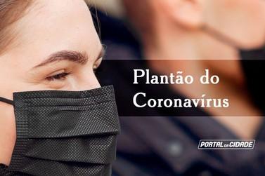 Brusque possui 83 casos ativos de covid-19