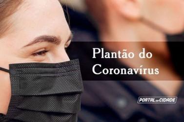 Covid-19: Brasil tem 130 mil óbitos e 4,28 milhões de casos acumulados
