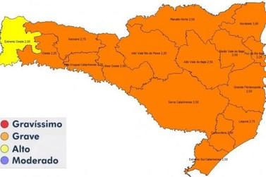 Santa Catarina não possui atualmente regiões em nível gravíssimo para covid-19