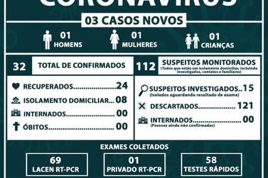 Atualização do boletim epidemiológico de Cruzeiro confirma mais 03 casos