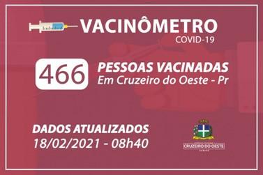 466 pessoas já foram vacinadas contra a Covid-19 em Cruzeiro do Oeste
