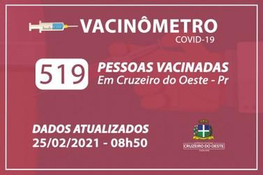 Em Cruzeiro do Oeste 519 pessoas já foram vacinadas contra a Covid-19
