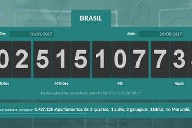 Brasileiros desembolsaram R$ 900 bilhões em impostos desde janeiro