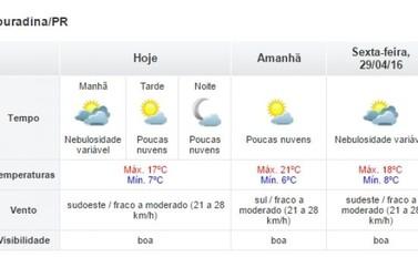 Frente fria chega a Douradina com mínima de 7º C