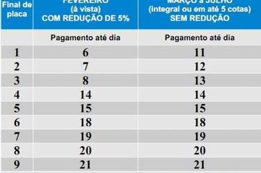 IPVA/2013 já pode ser pago com desconto de 5%