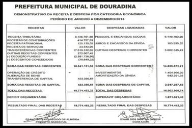Prestação de Contas 2013 - Prefeitura de Douradina