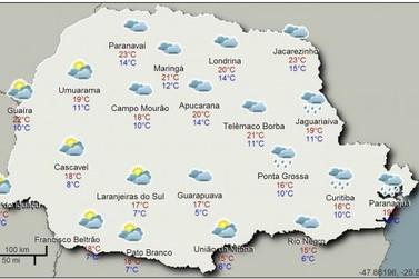 Não há risco de temporais no Estado. Temperaturas caem amanhã