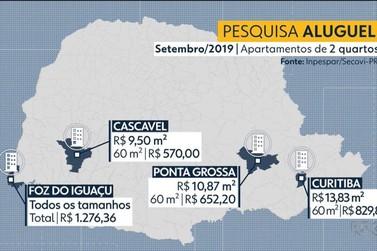 Foz do Iguaçu tem o aluguel mais caro entre as principais cidades do Paraná