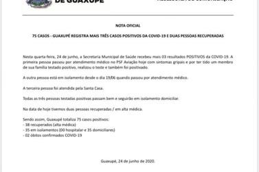 Guaxupé tem mais três casos confirmados de Coronavírus