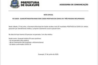 Prefeitura confirma dois novos casos de Covid-19 em Guaxupé