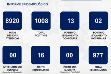 Guaxupé tem 07 novos casos de covid-19 e seis pessoas recuperadas