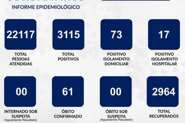 Guaxupé tem 15 novos casos da covid-19 nesta quarta-feira (21)