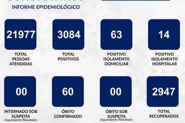 UTI covid-19 continua com mais de 100% de lotação em Guaxupé