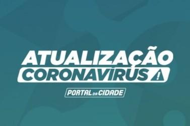 Coronavírus: 20 casos ainda estão ativos em Jacarezinho