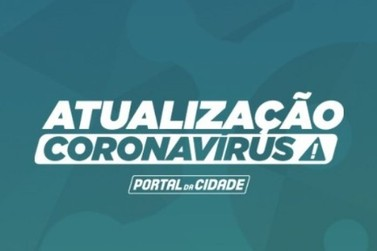 Jacarezinho tem 32 casos ativos de Covid-19