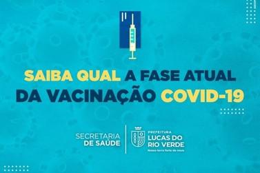 Confira quem está sendo vacinado em Lucas do Rio Verde nesta semana