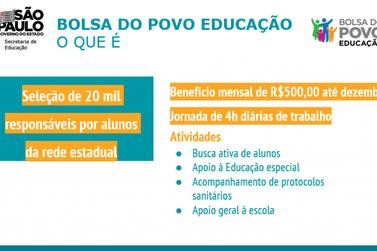 Bolsa do Povo viabiliza empregos para pais de alunos da rede estadual