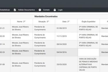 Foragido desde 2011, ex-diretor financeiro da ALE-RO é preso em Brasília