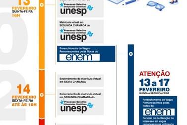 Unesp Registro abre inscrições gratuitas para ingresso em 2020 via Enem