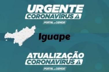 Iguape confirma 6ª e 7ª mortes por Coronavírus nesta terça-feira