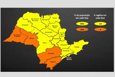 Vale do Ribeira retorna para a Fase Laranja do Plano SP a partir de hoje