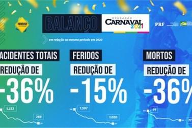 PRF registra redução na violência no trânsito durante a Operação Carnaval