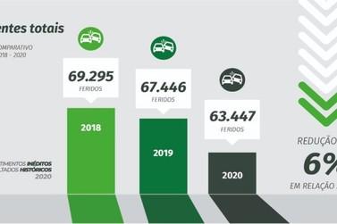 Resultados operacionais da PRF apontam recordes de apreensões em 2020