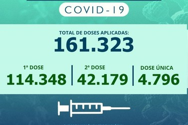 Rio Claro aplicou mais de 161 mil doses de vacina contra a Covid