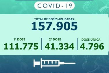 Rio Claro tem 22,17% da população imunizada contra a Covid