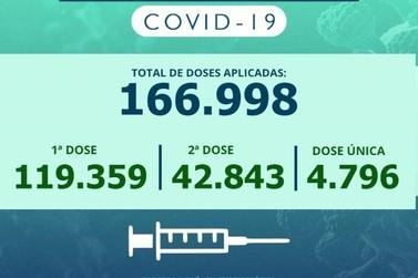 Rio Claro tem 60% da população vacinada com ao menos uma dose