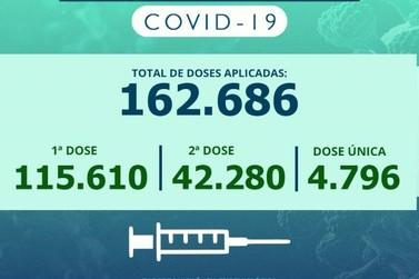 Rio Claro vacinou 1.363 pessoas contra a Covid no sábado