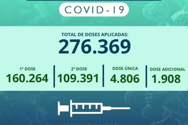 Rio Claro vacinou na sexta-feira 3.556 pessoas contra a Covid