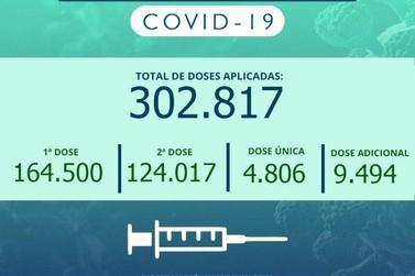 Cidade ultrapassa 302 mil doses de vacina contra a Covid