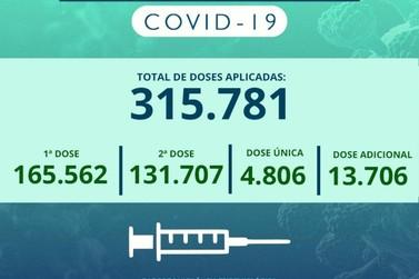 Rio Claro aplicou mais de 315 mil doses de vacina contra a Covid