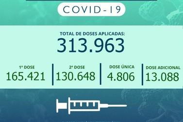 Rio Claro vacinou mais de 170 mil pessoas contra a Covid