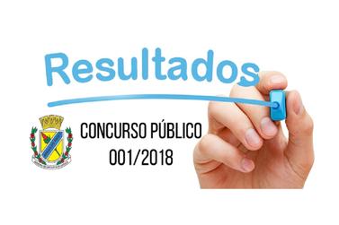 Prefeitura de Santa Rita do Sapucaí divulga notas das provas do concurso público