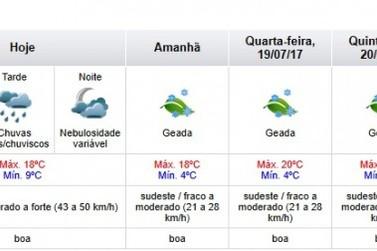 PA de Umuarama atendeu 6.021 pessoas em junho