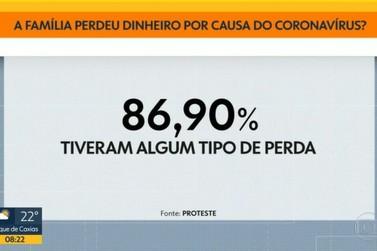 Pesquisa mostra impacto da pandemia no orçamento das famílias do RJ